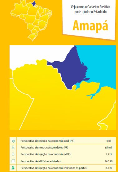 Cp Amapa