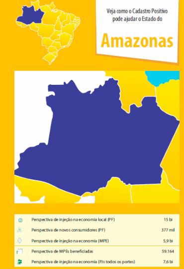 Cp Amazonas