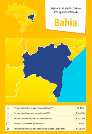 economia baiana