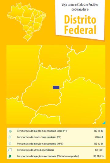Cp Distrito Federal