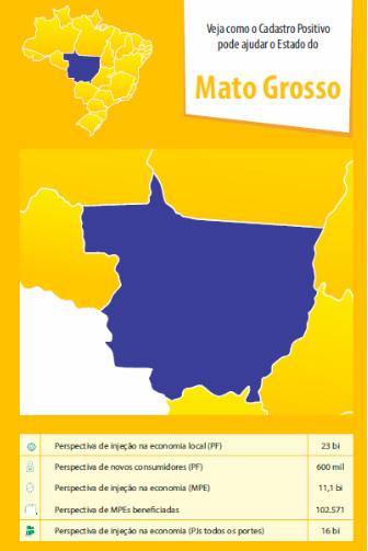 Cp Mato Grosso