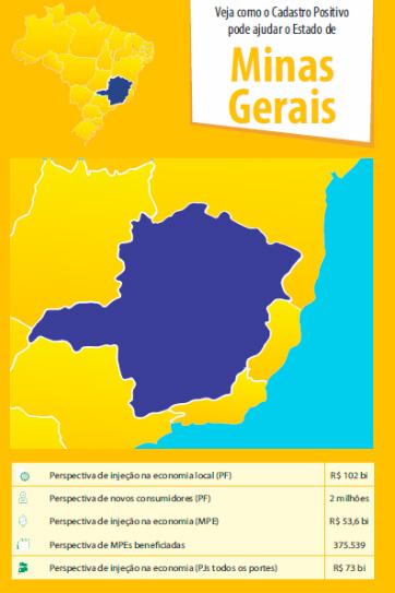 Cp Minas Gerais