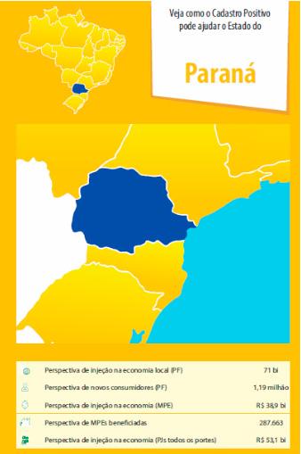 Cp Parana