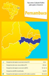 Cp Pernambuco