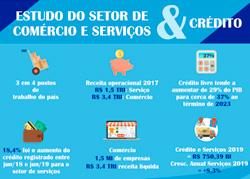 Comercio E Servico