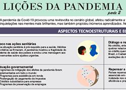 licoes da pandemia